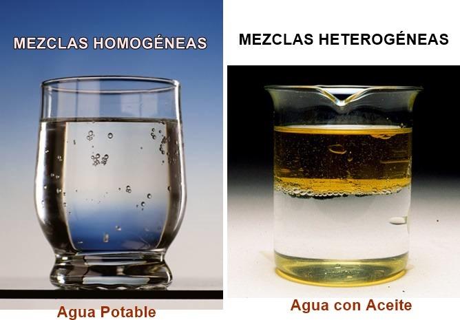 Mezclas homegeneas y mezclas heterogeneas
