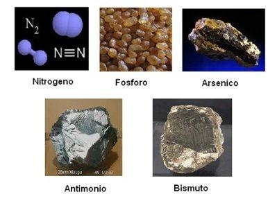 tabla periodica grupo va nitrogenoides quimica quimica inorganica