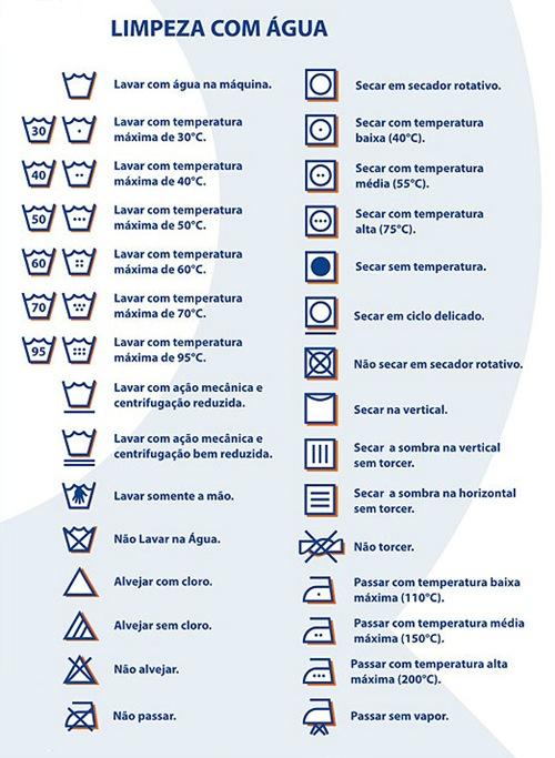 Símbolos das etiquetas de roupas: Entenda o significado para lavagem das peças.