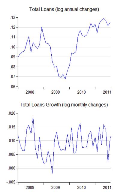 04_loans