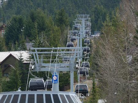 Atractii turistice: teleferic in Whistler Canada