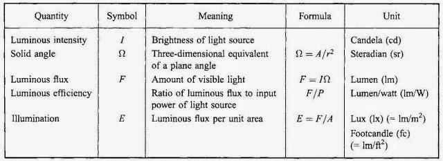 Light _Page_120_Image_0001
