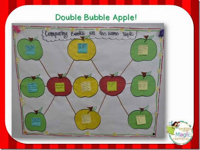 double bubble apple