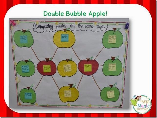 double bubble apple