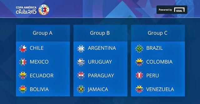 Copa América 2015 - Fixture oficial