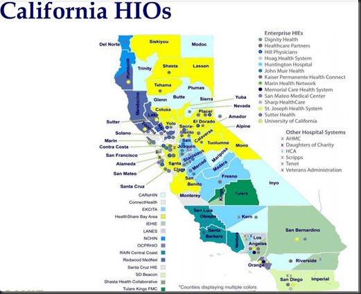 California HIOs