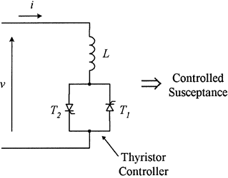 Basic thyristor-controlled reactor