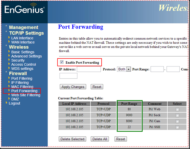 Port Forwarding for Raspberry pi from outside world
