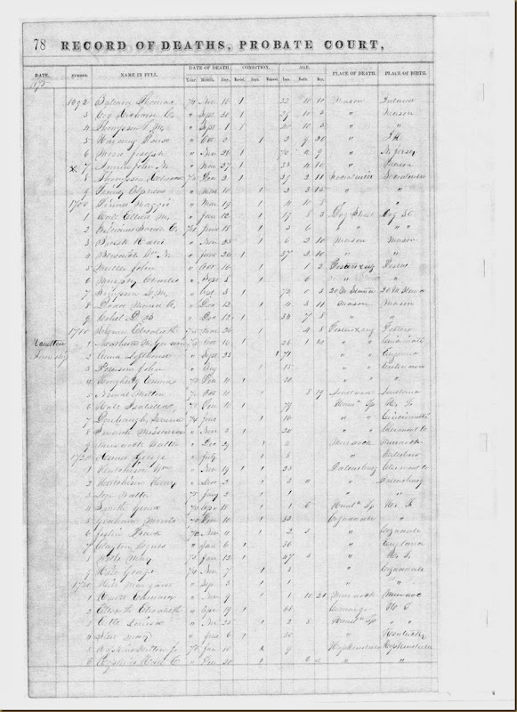 John N. Irwin death records_0002