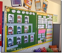 A look into the classroom of Heidi Raki of Raki's Rad Resources.  I teach Year 3 and Year 4 (Grades 2 and 3) at the International School of Morocco in Casablanca.