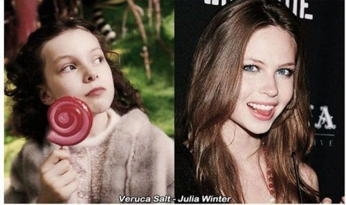 charlie-chocolate-factory-kids-then-now-2