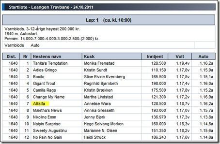 2011-startliste-24okt_alf