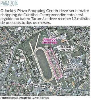 jockey plaza shopping curitiba