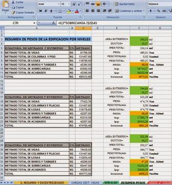 Fuerzas aplicadas para modelado SAP2000