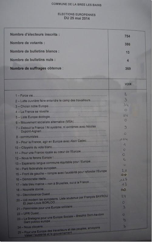 Electeurs La Brée 25.5.2014
