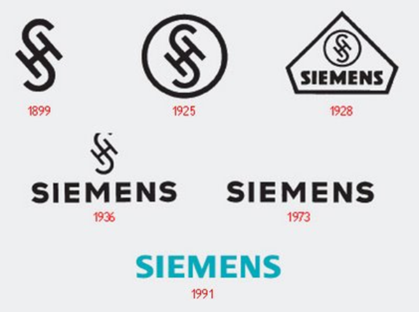 evolution logo siemens