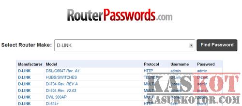 Mencari Password Default yang Hilang Pada Router