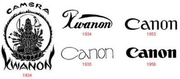 evolution logo canon