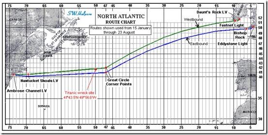 Atlanticsouthernroutes