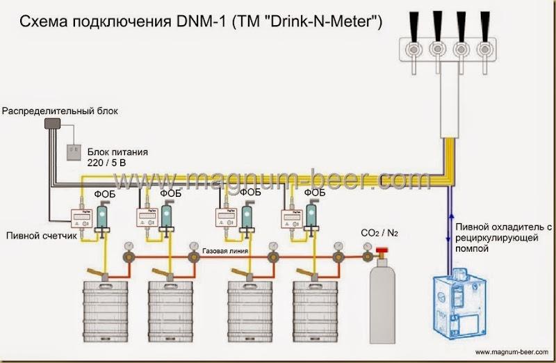 Схема подключения счетчиков пива DNM-1 на 4 сорта