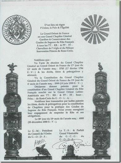 Patente GCGGODF au GCGGOLA