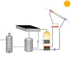 energía-solar-termoeléctrica