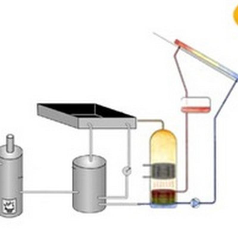 ¿Cómo funciona la energía solar termoeléctrica?