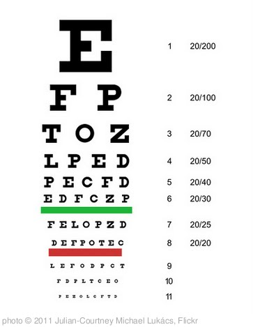 'Snellen eye chart' photo (c) 2011, Julian-Courtney Michael Lukcs - license: http://creativecommons.org/licenses/by-sa/2.0/