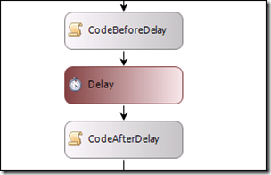 Workflow Diagram