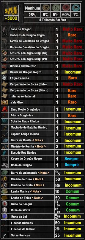 Drop Table Dragão Negro Rei