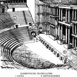 62 - Reconstruccion de teatro romano