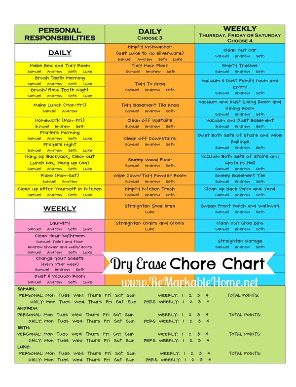 Dry Erase Chore Chart @ www.ReMarkableHome.net