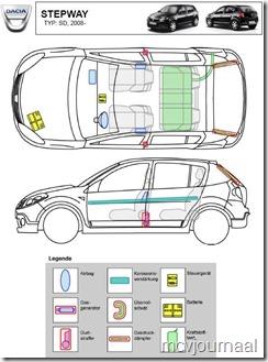 reddingskaart Dacia 08