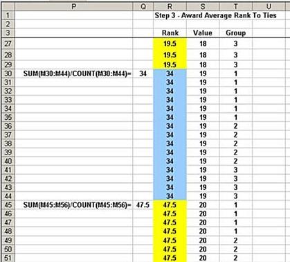 nonparametric testing,kruskal,kruskal-wallis, anova,statistics,excel,excel 2010,excel 2013,normality