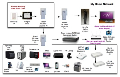 My Home Network NEW.png