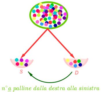 sassi L. Pacioli