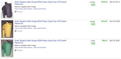 Heller Deda vase auction results