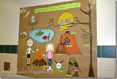 Camp Read-a-Lot camping theme bulletin board