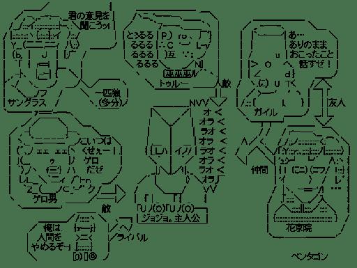 空条承太郎 関連図 (ジョジョの奇妙な冒険)