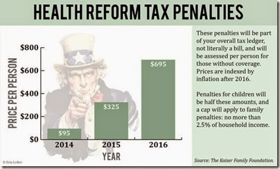 tax_penalties_graphic_t614