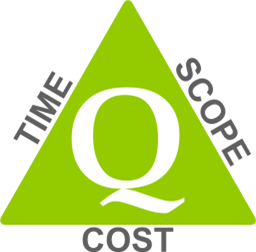Project Triangle: How cost, time and scope relates to quality