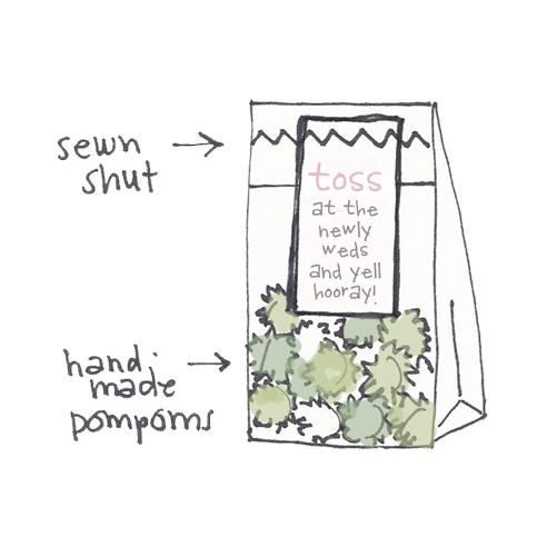 A sketch of the pom poms Joo made for the guests to toss as Joo and Jacob walked back up the aisle.