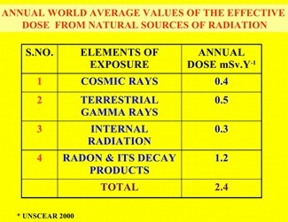 Nuclear-Myth-Debunk-Energy-Technology-19
