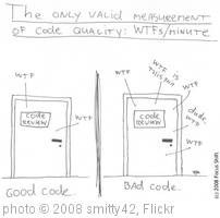 'wtf - code quality measurement' photo (c) 2008, smitty42 - license: http://creativecommons.org/licenses/by-nd/2.0/