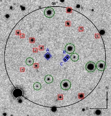 localização do trio de quasares