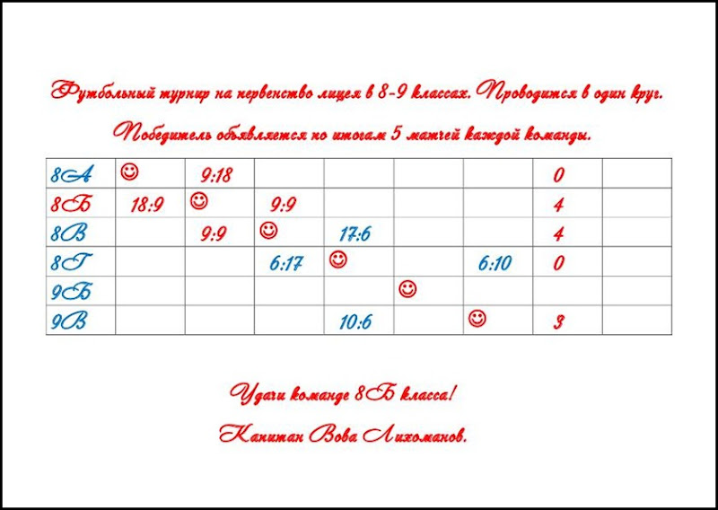 Таблица футбольного турнира_1