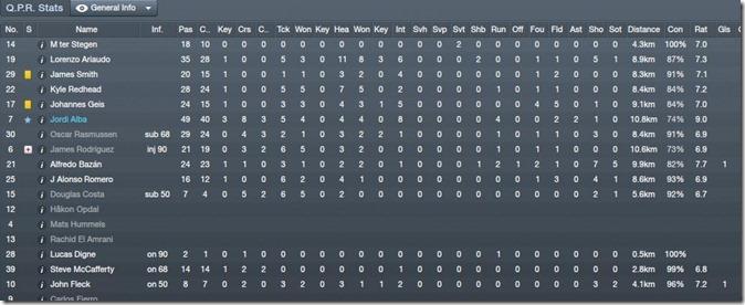 QPR - Brighton stats