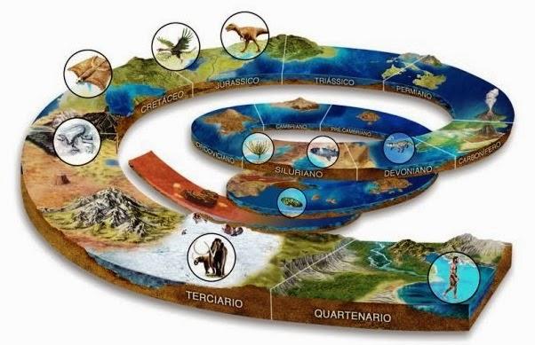 tempo-geologico-da-terra - Cópia