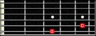 power chord sol G 5 quinta