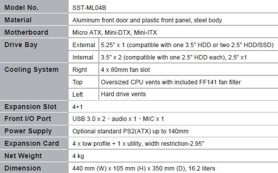 Silverstone-ML04-caracteristicas